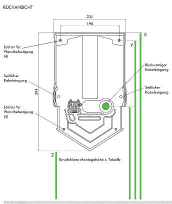 Airblade AB12V Rückansicht Datenblatt Montageskizze