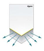 Dyson Händetrockner ab12V weiss