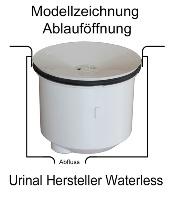 Waterless Sinaqua alt Verschluss wechsel Modellzeichnung